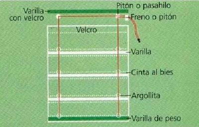 Como hacer cortinas plegables en sencillos pasos - Como hacer un estor de tela ...